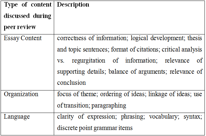 ielts writing task 2 essay 111 Ielts writing task 2 introductionthis post will help you write better introductions in your task 2 ielts essays and show the specific sentences i advise all of my students to use when writing ielt.